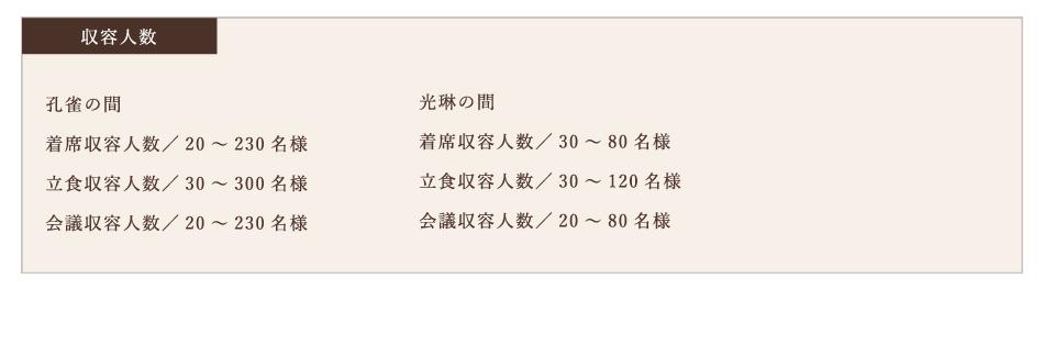 大宴会場・会議・講演会場/孔雀・光琳の間 収容人数